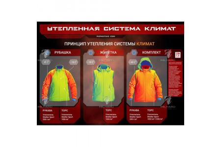Преимущества умной одежды с системой климат-контроля